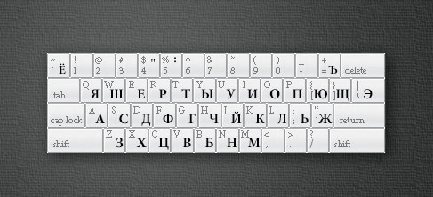 Virtual Cyrillic Keyboard Virtual Cyrillic Keyboard